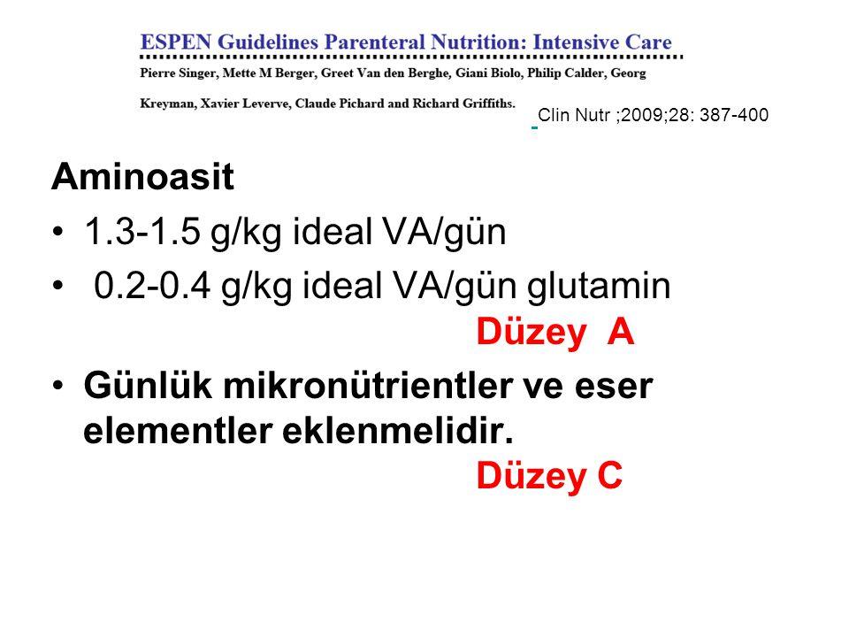 Aminoasit 1.3-1.5 g/kg ideal VA/gün 0.2-0.4 g/kg ideal VA/gün glutamin Düzey A Günlük mikronütrientler ve eser elementler eklenmelidir. Düzey C Clin N