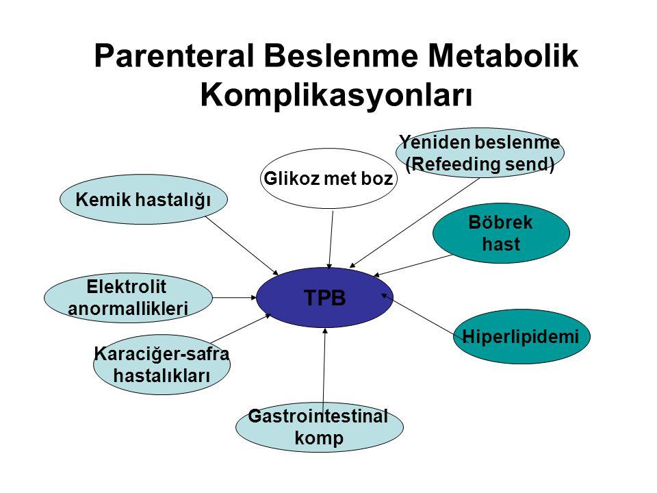 Parenteral Beslenme Metabolik Komplikasyonları Glikoz met boz TPB Karaciğer-safra hastalıkları Böbrek hast Yeniden beslenme (Refeeding send) Kemik has