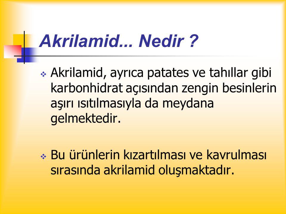 Akrilamid...Nedir .