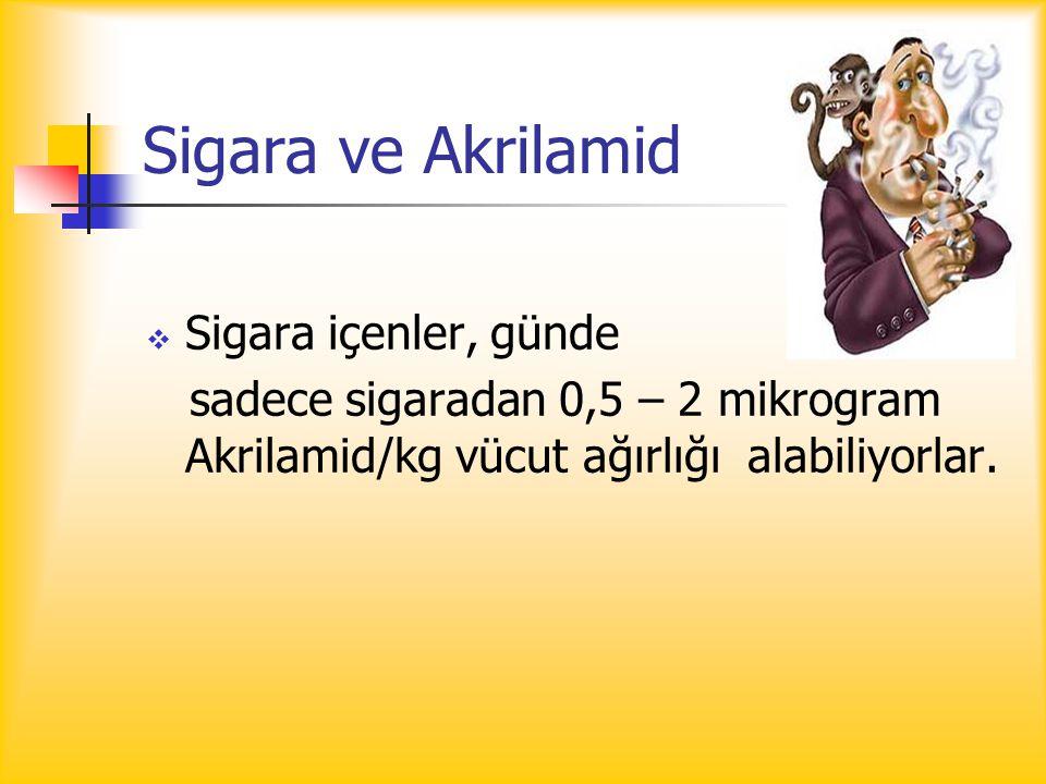 Sigara ve Akrilamid  Sigara içenler, günde sadece sigaradan 0,5 – 2 mikrogram Akrilamid/kg vücut ağırlığı alabiliyorlar.