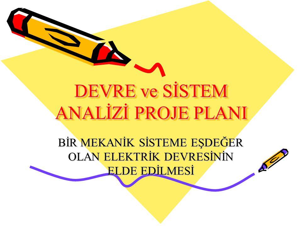 Elektrik Devreleri – Mekanik Sistemler Sistemlerin Tanımlanması Sistemlerin Matematiksel Modellemesi ve Modellemeler Arasındaki Benzerlikler Elemanların Eşleştirilmesi
