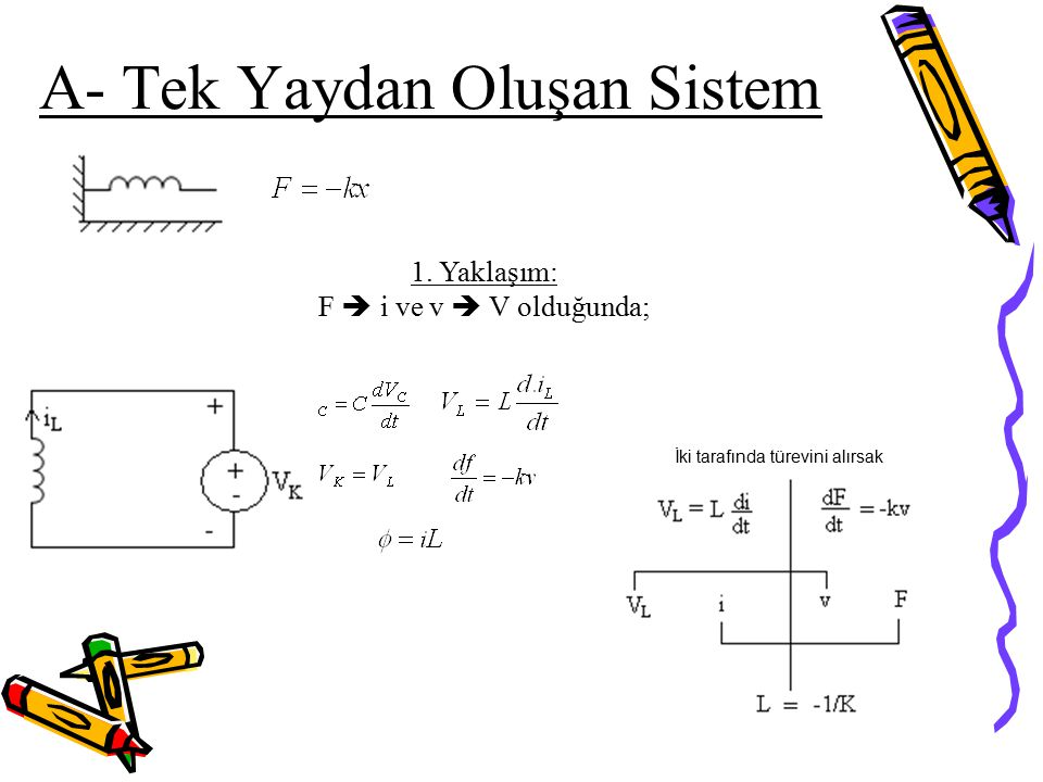 A- Tek Yaydan Oluşan Sistem 1. Yaklaşım: F  i ve v  V olduğunda; İki tarafında türevini alırsak