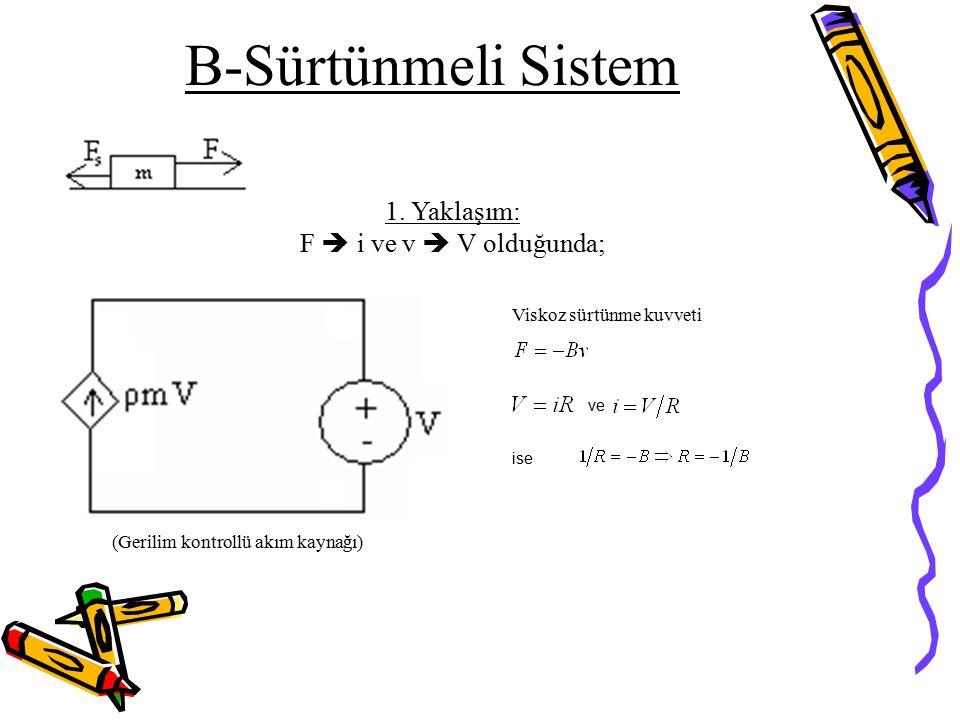 B-Sürtünmeli Sistem 1. Yaklaşım: F  i ve v  V olduğunda; ve ise (Gerilim kontrollü akım kaynağı) Viskoz sürtünme kuvveti