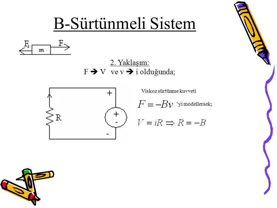 B-Sürtünmeli Sistem 2. Yaklaşım: F  Vve v  i olduğunda; Viskoz sürtünme kuvveti 'yi modellersek;