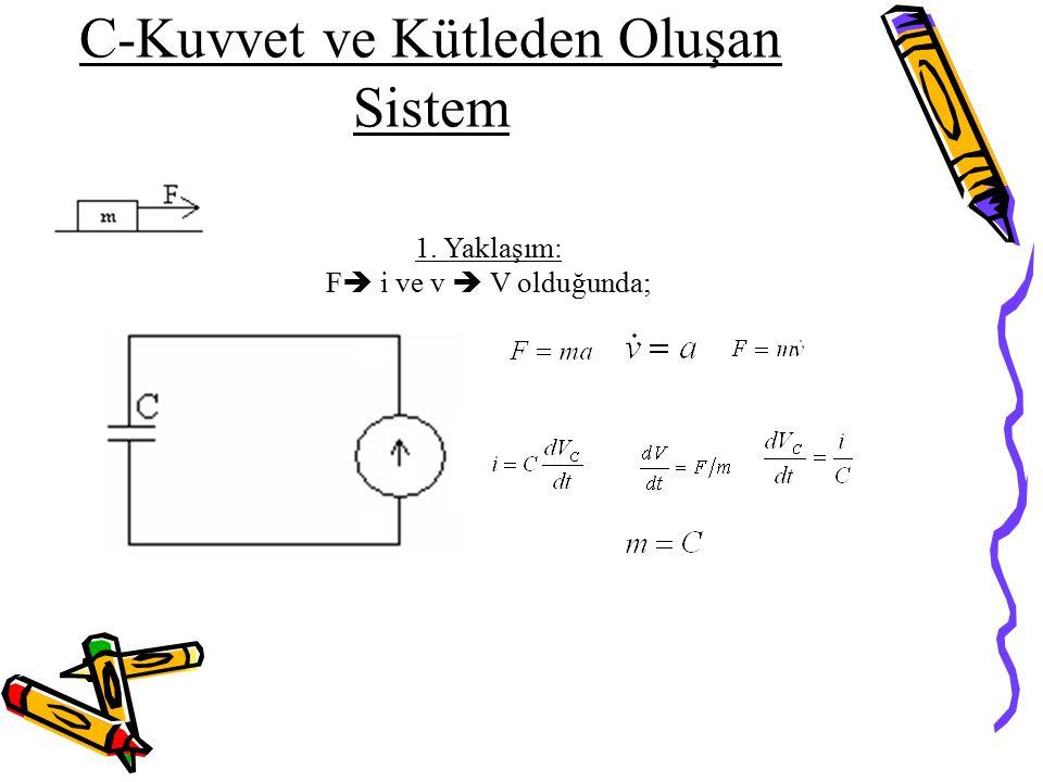 C-Kuvvet ve Kütleden Oluşan Sistem 1. Yaklaşım: F  i ve v  V olduğunda;
