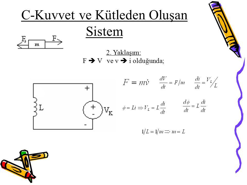 C-Kuvvet ve Kütleden Oluşan Sistem 2. Yaklaşım: F  Vve v  i olduğunda;