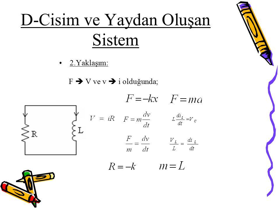 D-Cisim ve Yaydan Oluşan Sistem 2.Yaklaşım: F  V ve v  i olduğunda;