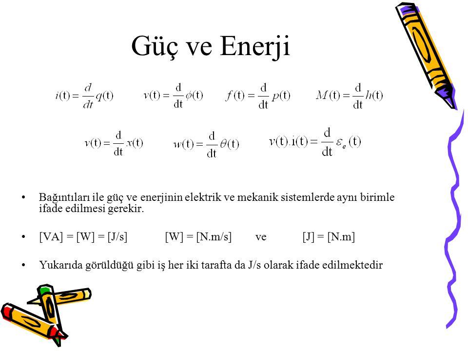 Güç ve Enerji Bağıntıları ile güç ve enerjinin elektrik ve mekanik sistemlerde aynı birimle ifade edilmesi gerekir. [VA] = [W] = [J/s] [W] = [N.m/s]ve