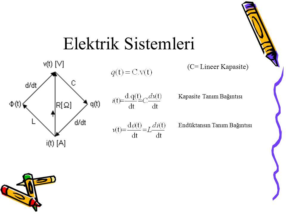 Elektrik Sistemleri (C= Lineer Kapasite) Kapasite Tanım Bağıntısı Endüktansın Tanım Bağıntısı