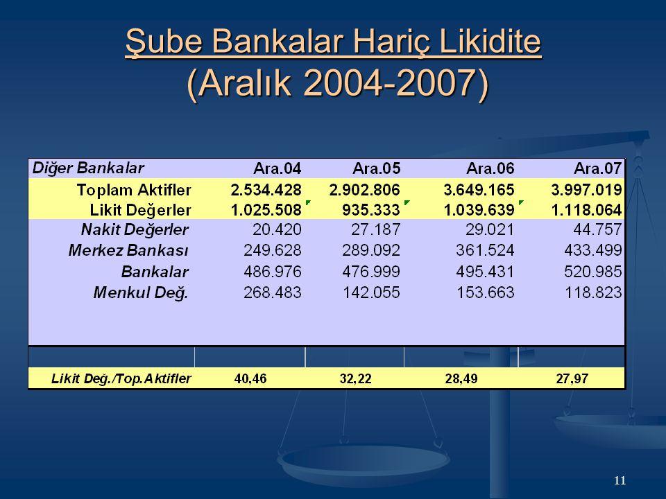 11 Şube Bankalar Hariç Likidite (Aralık 2004-2007)