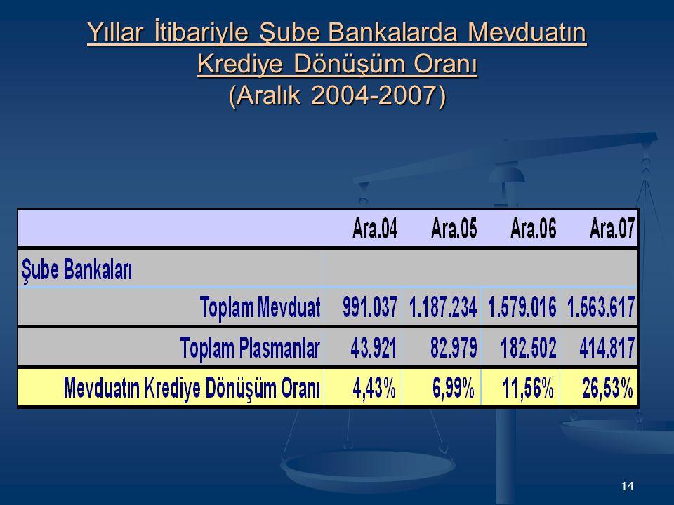 14 Yıllar İtibariyle Şube Bankalarda Mevduatın Krediye Dönüşüm Oranı (Aralık 2004-2007)