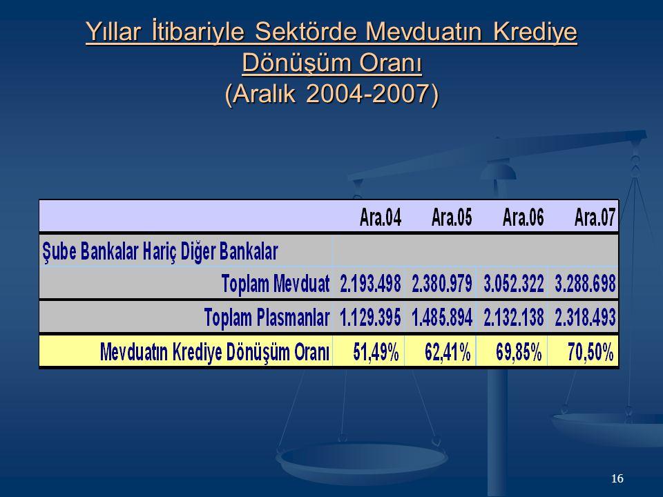 16 Yıllar İtibariyle Sektörde Mevduatın Krediye Dönüşüm Oranı (Aralık 2004-2007)
