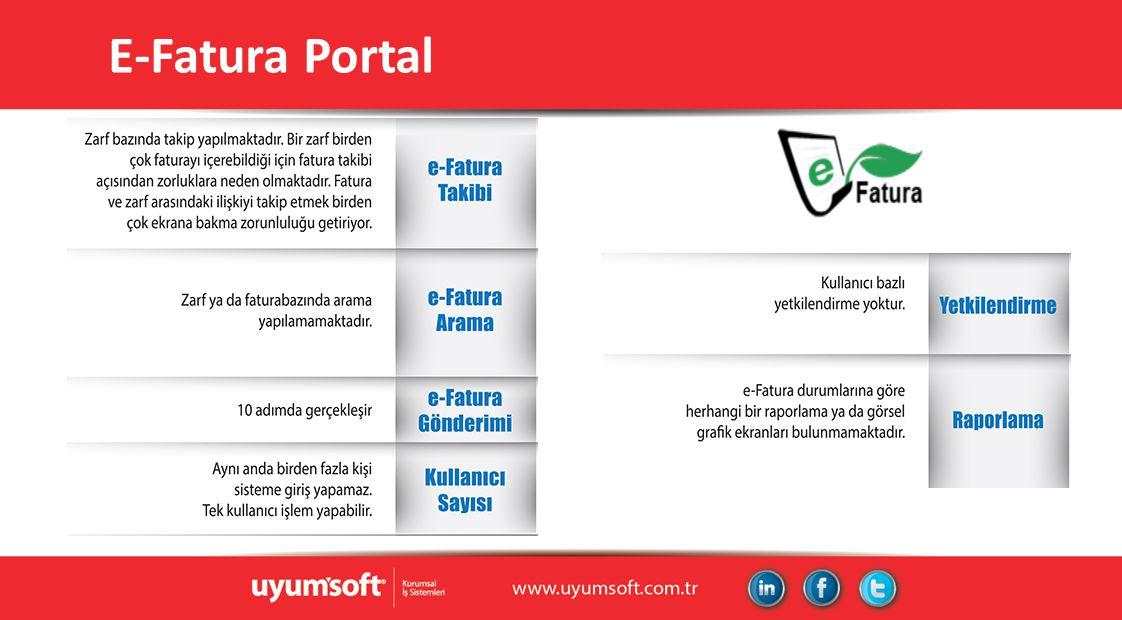E-Fatura Portal