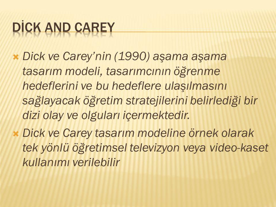  Dick ve Carey'nin (1990) aşama aşama tasarım modeli, tasarımcının öğrenme hedeflerini ve bu hedeflere ulaşılmasını sağlayacak öğretim stratejilerini belirlediği bir dizi olay ve olguları içermektedir.