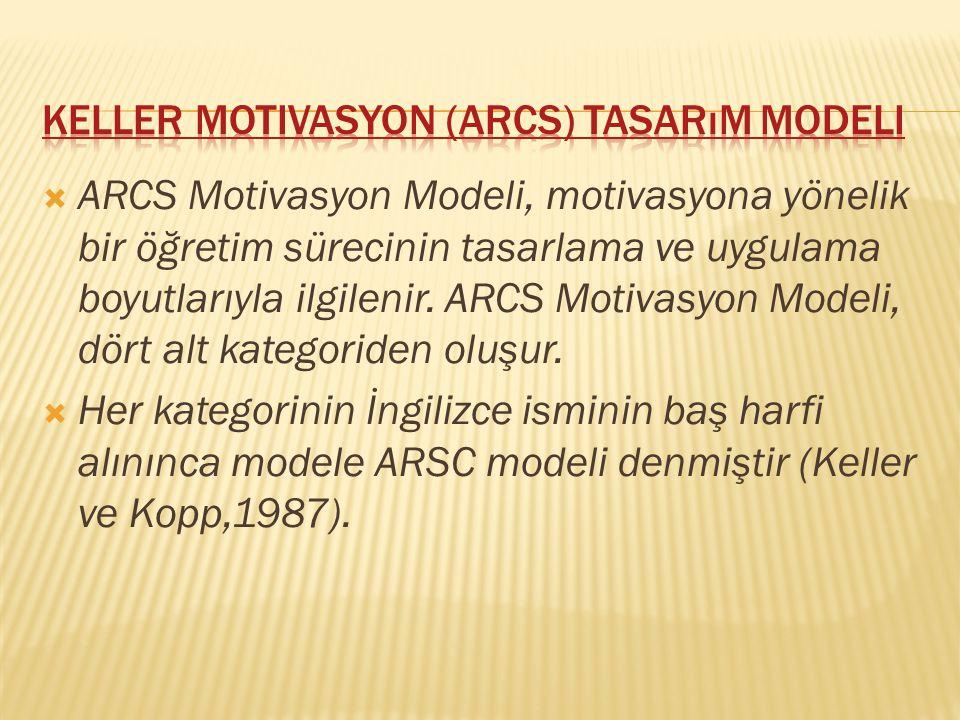  ARCS Motivasyon Modeli, motivasyona yönelik bir öğretim sürecinin tasarlama ve uygulama boyutlarıyla ilgilenir.