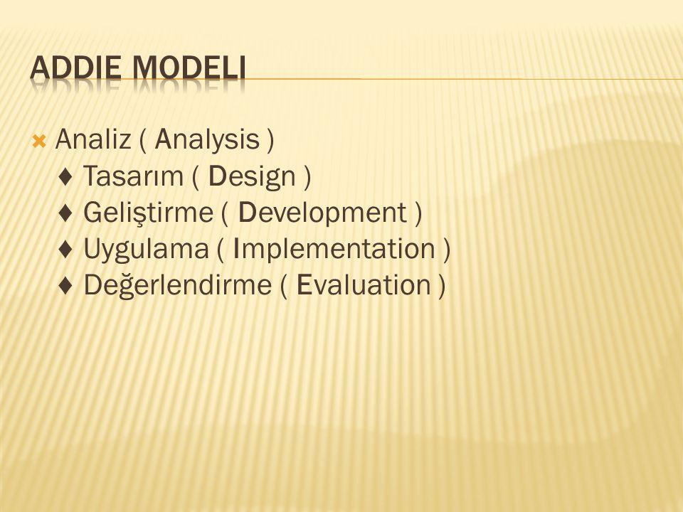  Analiz ( Analysis ) ♦ Tasarım ( Design ) ♦ Geliştirme ( Development ) ♦ Uygulama ( Implementation ) ♦ Değerlendirme ( Evaluation )