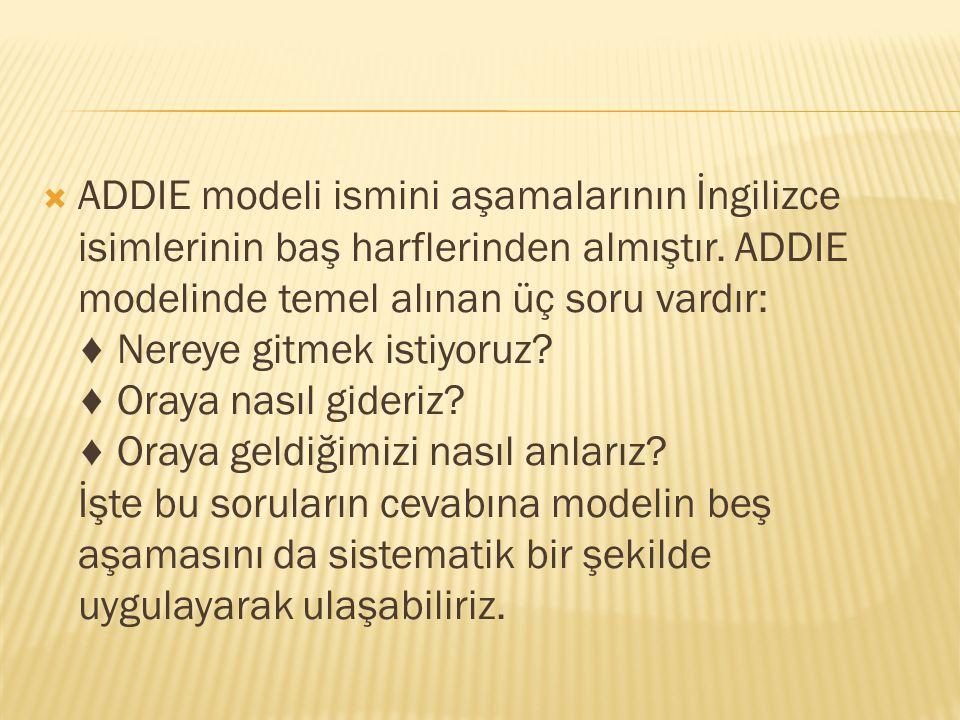  ADDIE modeli ismini aşamalarının İngilizce isimlerinin baş harflerinden almıştır.