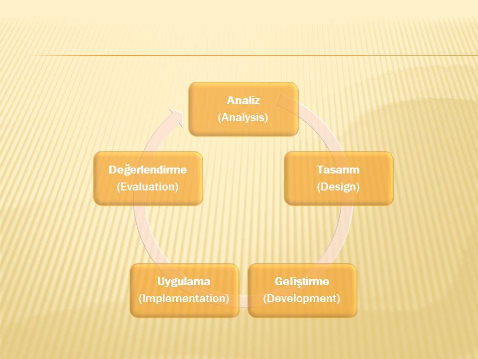 Analiz (Analysis) Tasarım (Design) Geliştirme (Development) Uygulama (Implementation) Değerlendirme (Evaluation)