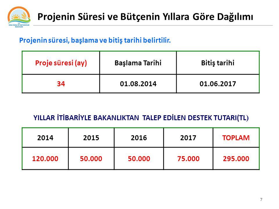 7 Projenin Süresi ve Bütçenin Yıllara Göre Dağılımı Projenin süresi, başlama ve bitiş tarihi belirtilir.