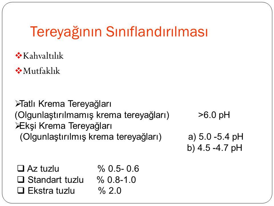 Tereyağının Sınıflandırılması  Kahvaltılık  Mutfaklık  Tatlı Krema Tereyağları (Olgunlaştırılmamış krema tereyağları) >6.0 pH  Ekşi Krema Tereyağl