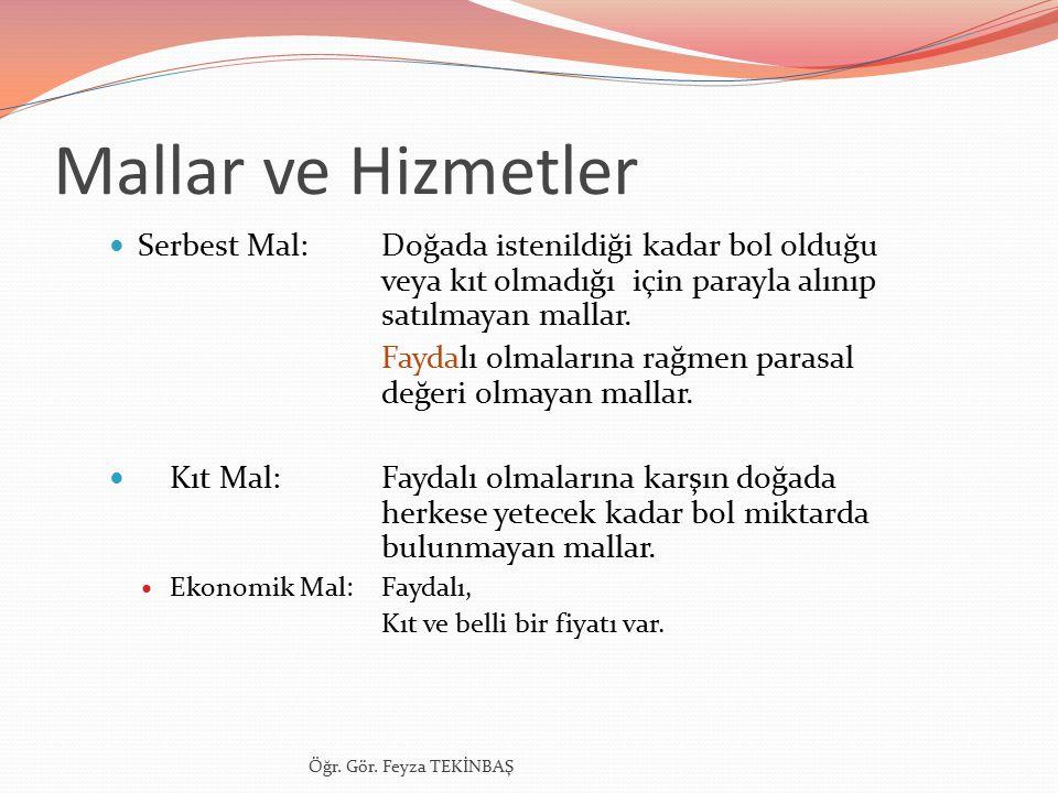 İŞLETMELERİN SINIFLANDIRILMASI 6.