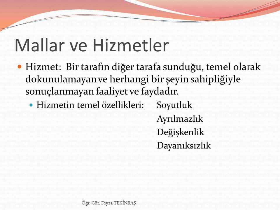 İŞLETMELERİN SINIFLANDIRILMASI 1.