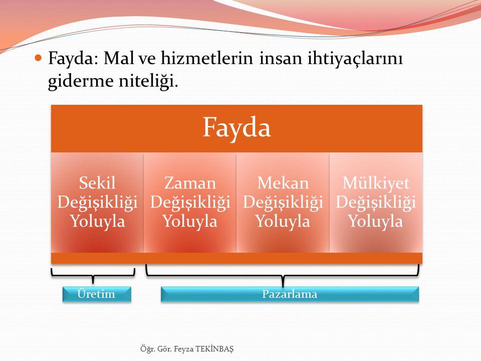 İŞLETMELERİN SINIFLANDIRILMASI 3.
