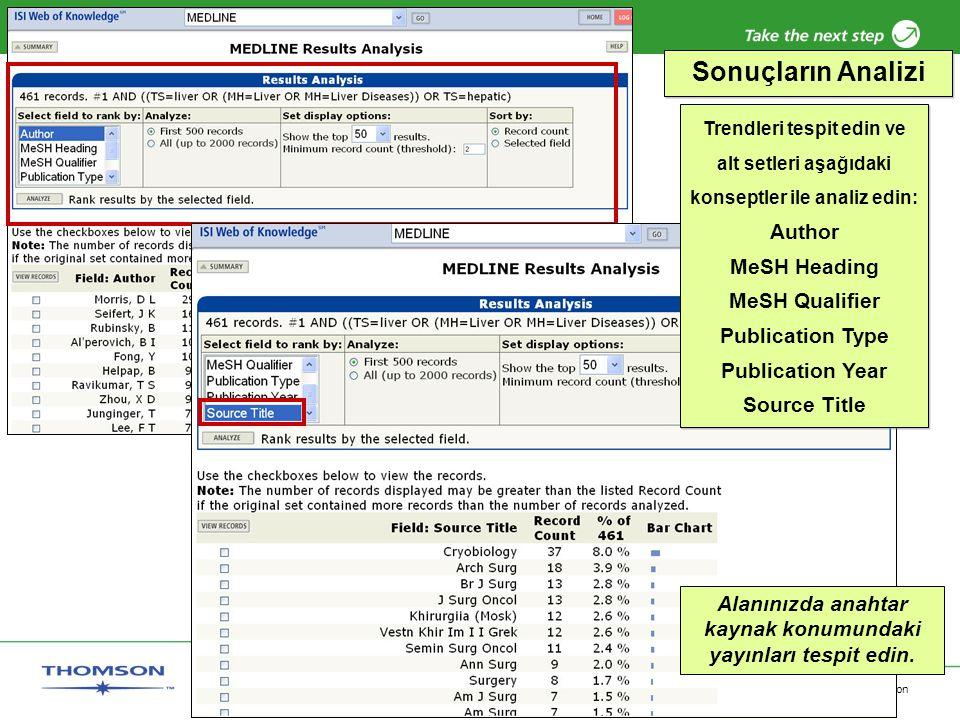 Copyright 2006 Thomson Corporation 35 Sonuçların Analizi Trendleri tespit edin ve alt setleri aşağıdaki konseptler ile analiz edin: Author MeSH Heading MeSH Qualifier Publication Type Publication Year Source Title Alanınızda anahtar kaynak konumundaki yayınları tespit edin.