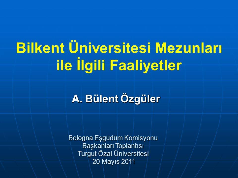 Bologna Eşgüdüm Komisyonu Başkanları Toplantısı Turgut Özal Üniversitesi 20 Mayıs 2011 20 Mayıs 2011 A.