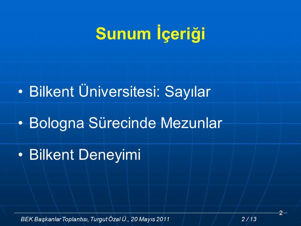 BEK Başkanlar Toplantısı, Turgut Özal Ü., 20 Mayıs 2011 2 / 13 2 Sunum İçeriği Bilkent Üniversitesi: Sayılar Bologna Sürecinde Mezunlar Bilkent Deneyimi