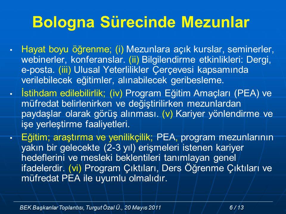 BEK Başkanlar Toplantısı, Turgut Özal Ü., 20 Mayıs 2011 6 / 13 Hayat boyu öğrenme; (i) Mezunlara açık kurslar, seminerler, webinerler, konferanslar.