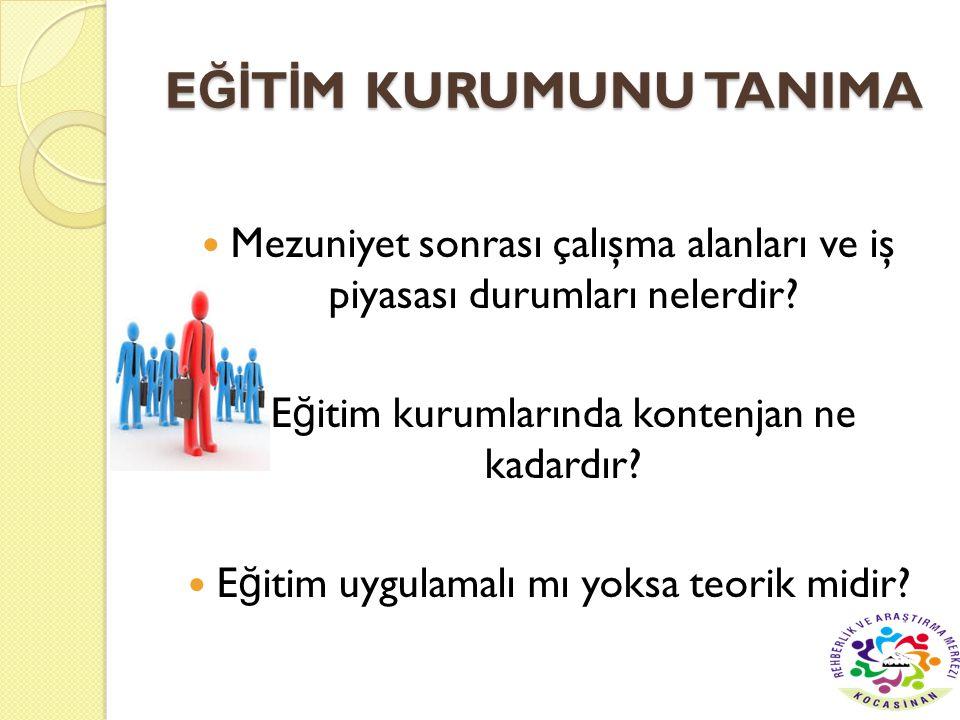 E Ğİ T İ M KURUMUNU TANIMA Mezuniyet sonrası çalışma alanları ve iş piyasası durumları nelerdir.