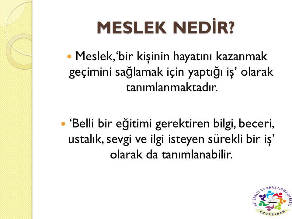 MESLEK NED İ R.