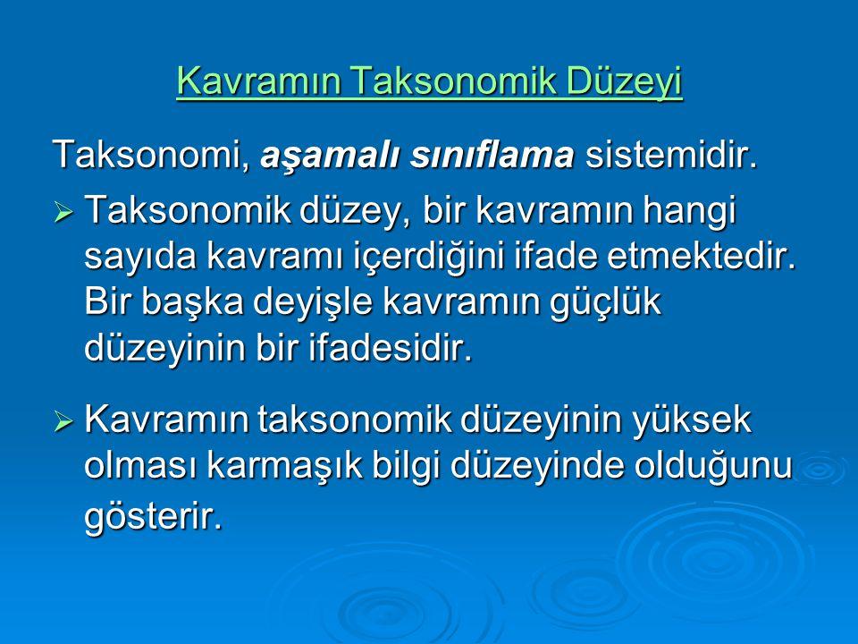 Kavramın Taksonomik Düzeyi Taksonomi, aşamalı sınıflama sistemidir.