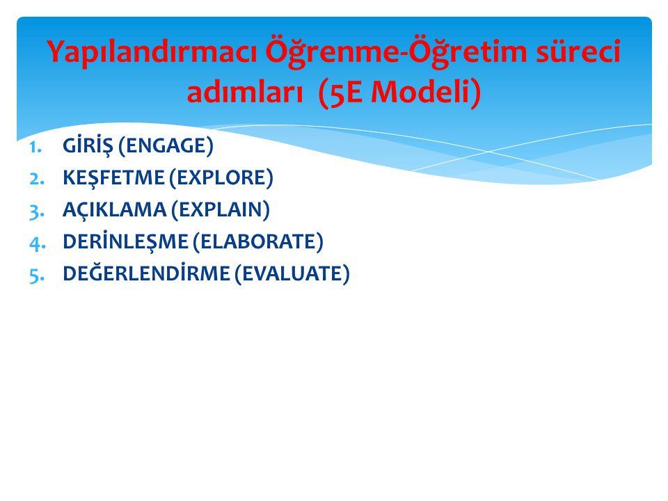 1.GİRİŞ (ENGAGE) 2.KEŞFETME (EXPLORE) 3.AÇIKLAMA (EXPLAIN) 4.DERİNLEŞME (ELABORATE) 5.DEĞERLENDİRME (EVALUATE) Yapılandırmacı Öğrenme-Öğretim süreci adımları (5E Modeli)