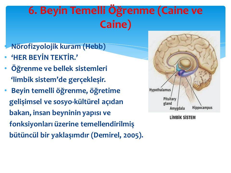 6. Beyin Temelli Öğrenme (Caine ve Caine) Nörofizyolojik kuram (Hebb) 'HER BEYİN TEKTİR.' Öğrenme ve bellek sistemleri 'limbik sistem'de gerçekleşir.