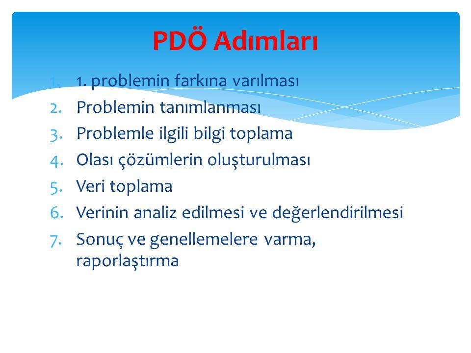 1.1. problemin farkına varılması 2.Problemin tanımlanması 3.Problemle ilgili bilgi toplama 4.Olası çözümlerin oluşturulması 5.Veri toplama 6.Verinin a