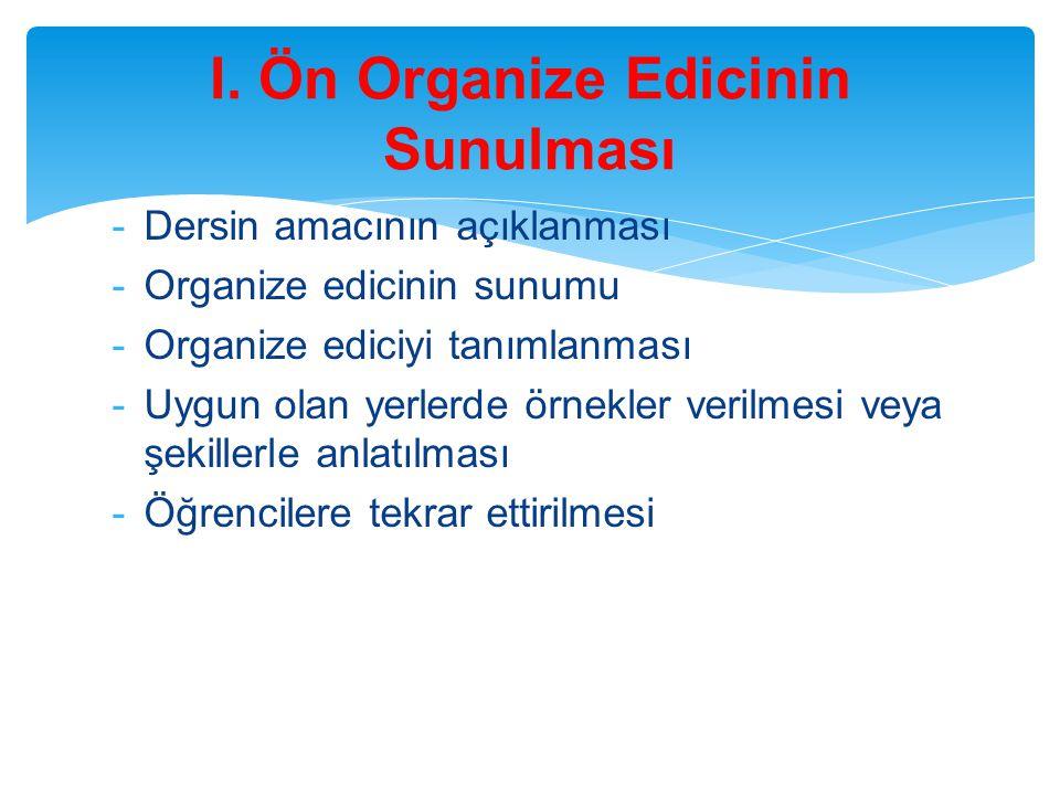 -Dersin amacının açıklanması -Organize edicinin sunumu -Organize ediciyi tanımlanması -Uygun olan yerlerde örnekler verilmesi veya şekillerle anlatılması -Öğrencilere tekrar ettirilmesi I.