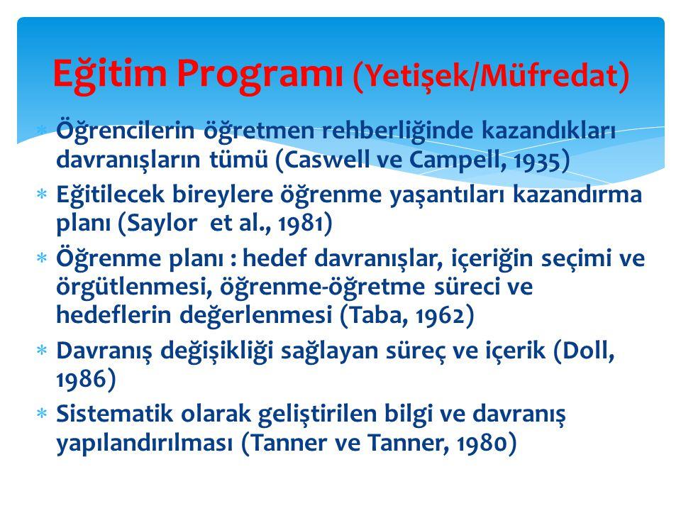  Öğrencilerin öğretmen rehberliğinde kazandıkları davranışların tümü (Caswell ve Campell, 1935)  Eğitilecek bireylere öğrenme yaşantıları kazandırma planı (Saylor et al., 1981)  Öğrenme planı : hedef davranışlar, içeriğin seçimi ve örgütlenmesi, öğrenme-öğretme süreci ve hedeflerin değerlenmesi (Taba, 1962)  Davranış değişikliği sağlayan süreç ve içerik (Doll, 1986)  Sistematik olarak geliştirilen bilgi ve davranış yapılandırılması (Tanner ve Tanner, 1980) Eğitim Programı (Yetişek/Müfredat)