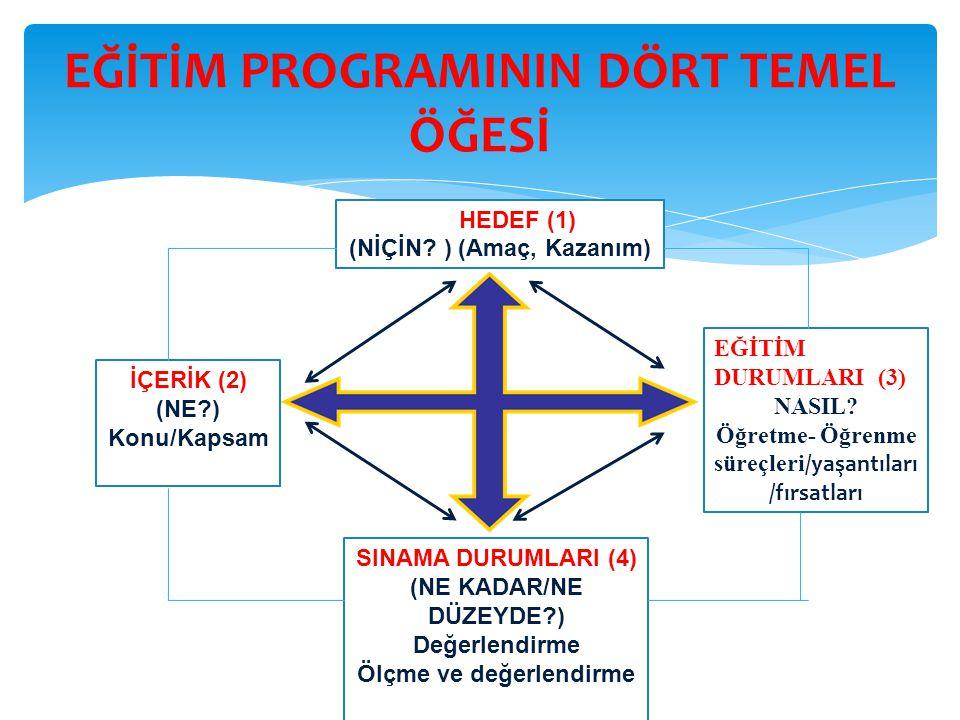 EĞİTİM PROGRAMININ DÖRT TEMEL ÖĞESİ HEDEF (1) (NİÇİN.