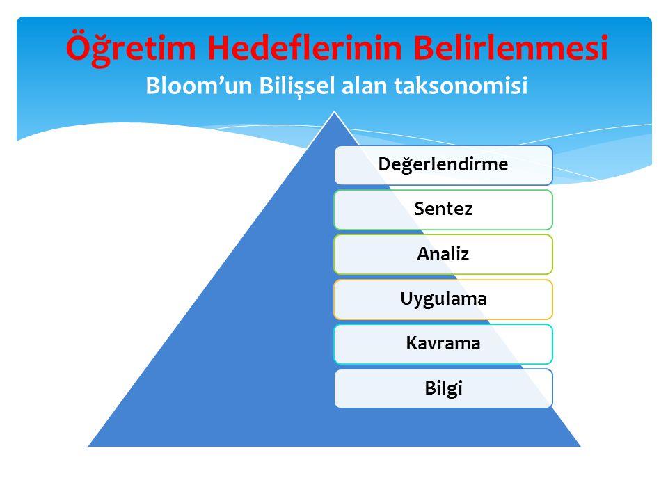 DeğerlendirmeSentezAnalizUygulamaKavramaBilgi Öğretim Hedeflerinin Belirlenmesi Bloom'un Bilişsel alan taksonomisi