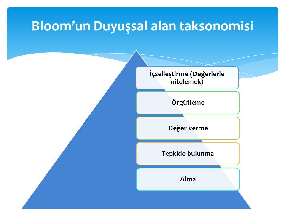 İçselleştirme (Değerlerle nitelemek) ÖrgütlemeDeğer vermeTepkide bulunmaAlma Bloom'un Duyuşsal alan taksonomisi