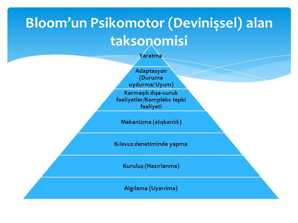 Yaratma Adaptasyon (Duruma uydurma/ Uyum) Karmaşık dışa-vuruk faaliyetler/Kompleks tepki faaliyeti Mekanizma (alışkanlık) Kılavuz denetiminde yapma Kuruluş (Hazırlanma) Algılama (Uyarılma) Bloom'un Psikomotor (Devinişsel) alan taksonomisi
