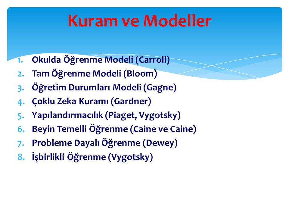 1.Okulda Öğrenme Modeli (Carroll) 2.Tam Öğrenme Modeli (Bloom) 3.Öğretim Durumları Modeli (Gagne) 4.Çoklu Zeka Kuramı (Gardner) 5.Yapılandırmacılık (Piaget, Vygotsky) 6.Beyin Temelli Öğrenme (Caine ve Caine) 7.Probleme Dayalı Öğrenme (Dewey) 8.İşbirlikli Öğrenme (Vygotsky) Kuram ve Modeller
