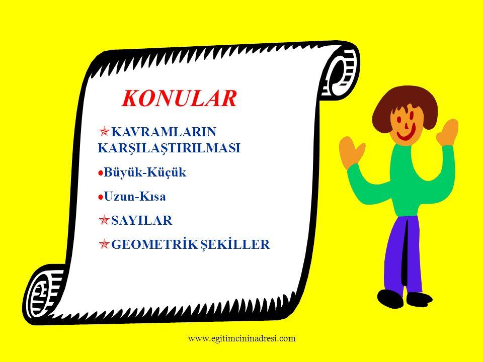 1 2 4 3 5 6 7 8 9 10 www.egitimcininadresi.com