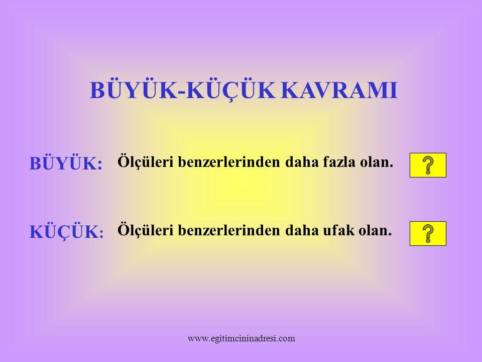 ¸Kavramların örneklerle anlatılması ¸Sayıların öğretilmesi ¸Geometrik şekillerin öğretilmesi www.egitimcininadresi.com
