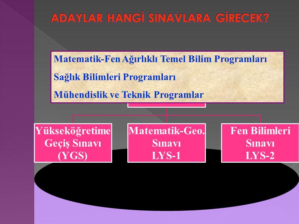 Yükseköğretime Geçiş Sınavı (YGS) Matematik-Geo.