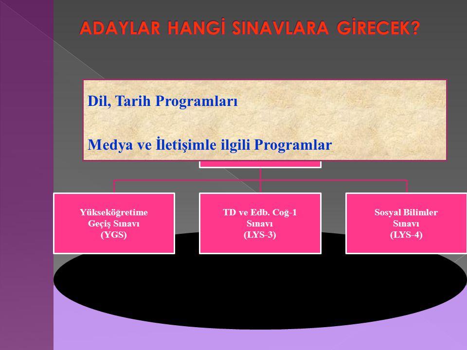 Yükseköğretime Geçiş Sınavı (YGS) TD ve Edb.