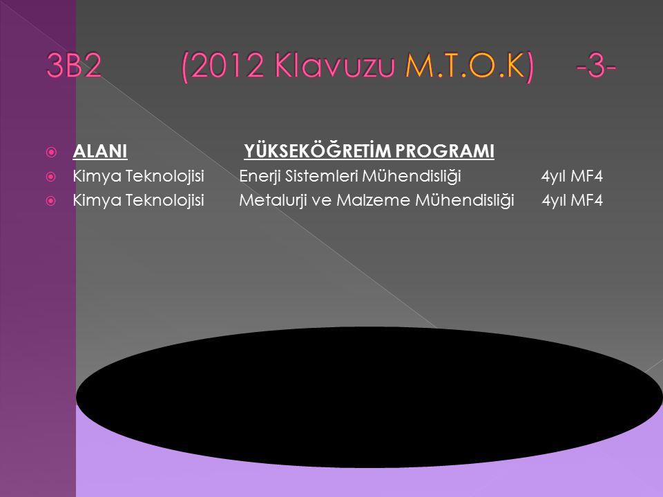  ALANI YÜKSEKÖĞRETİM PROGRAMI  Kimya TeknolojisiEnerji Sistemleri Mühendisliği 4yıl MF4  Kimya TeknolojisiMetalurji ve Malzeme Mühendisliği 4yıl MF4