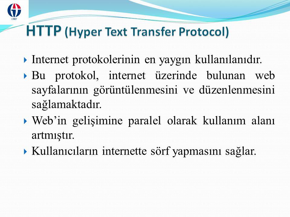 Http daha çok 80 numaralı TCP pordu üzerinden güvenilir tcp bağlantıları kullanılır.Kullanıcı,sunucu işlemleri 4 temel unsurla gerçekleştirir; Web tarayıcıyı sunucuya bağlar, Tarayıcı sunucudan belgeler için istekte bulunur, Sunucu tarayıcıya yanıt verir, Bağlantı sona erer,